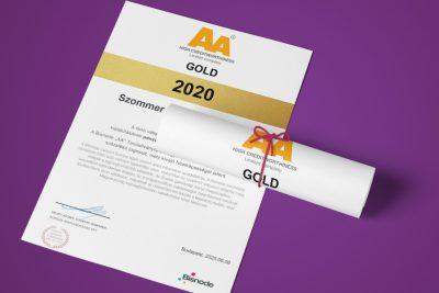 Сертификат финансовой состоятельности предприятий